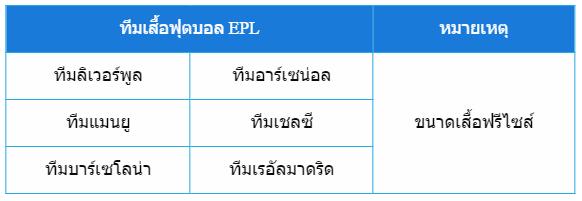 First deposit 300 baht, free money bonus 100